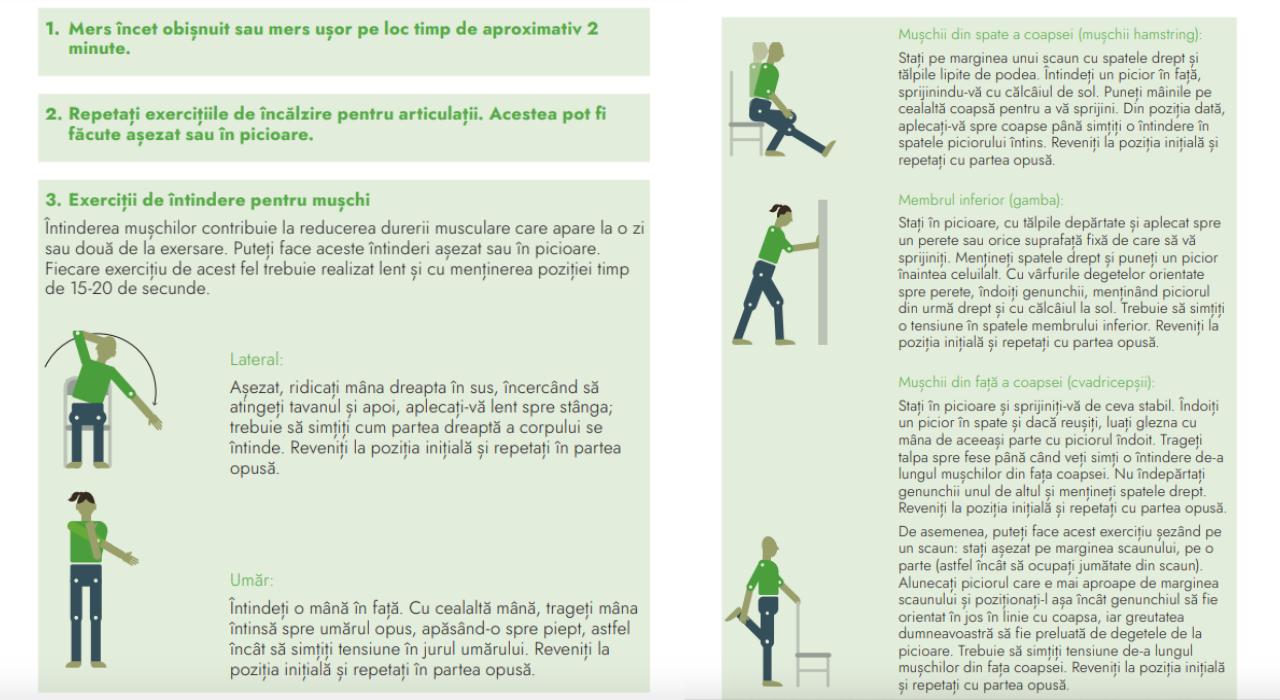 exerciții de respirație pentru dureri articulare durere în articulația cotului în timpul exercițiului