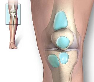 dacă nu există lichid în genunchi artroza simptomelor articulației genunchiului și tratamentul cu injecții