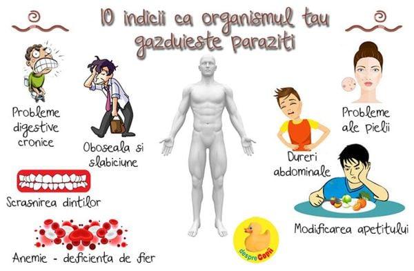 paraziți și dureri articulare