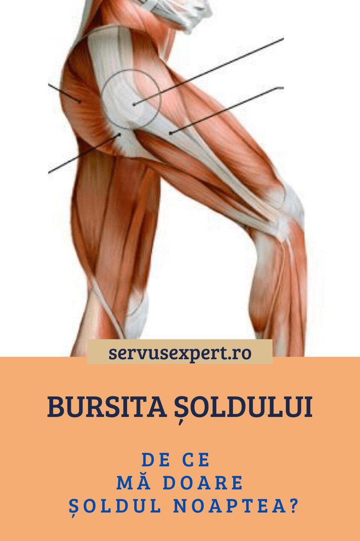 tratamentul bursitei articulațiilor șoldului unguent pentru articulațiile rănite