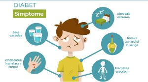 varicoză și diabet 2 tipuri de operare