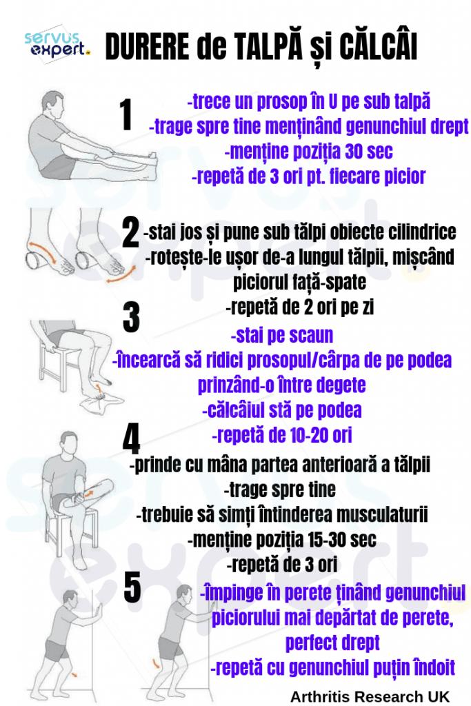 nervos și articulațiile doare medicamente pentru refacerea genunchiului