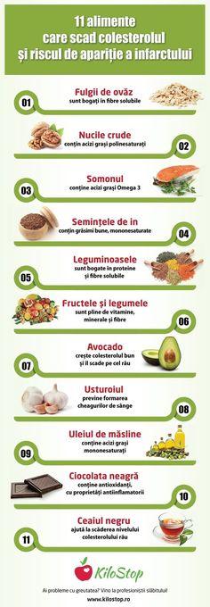 Dieta alimentara cruda si bolile articulare - Video CSID